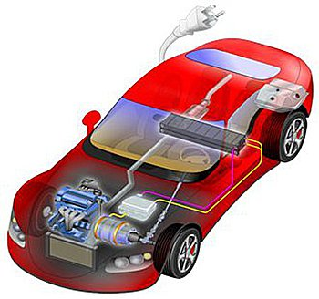 Lade hybridbil