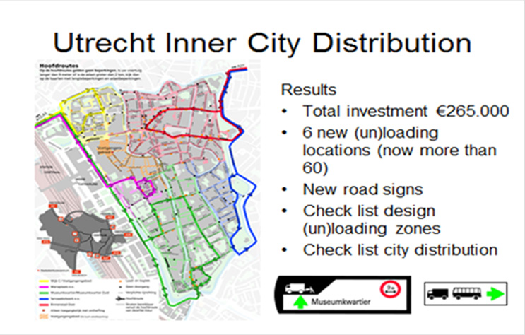 utrecht_distribution.jpg